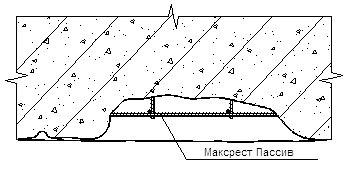 Горизонтальная для чего гидроизоляция используется